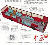 公交车安全位置