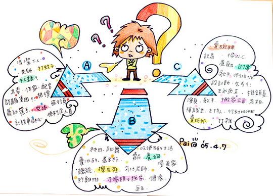 如何学英语:兴趣+